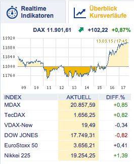 maxblue_charts