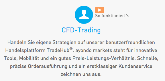 ayondomarkets_cfd