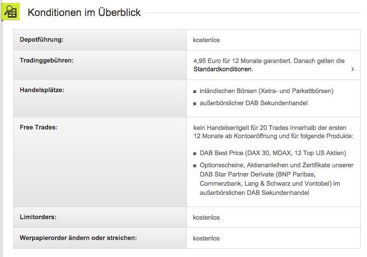 dabbank_konditionen