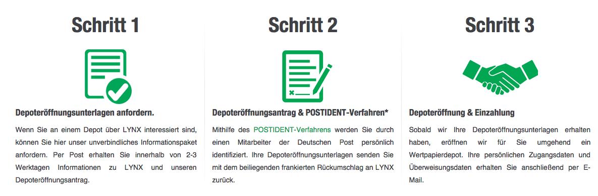 lynx_depoteroeffnen