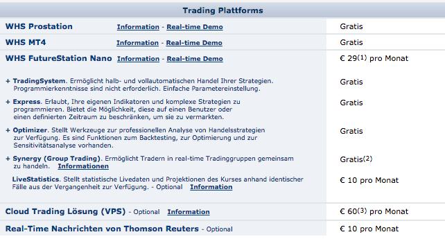 whselfinvest_plattformkosten