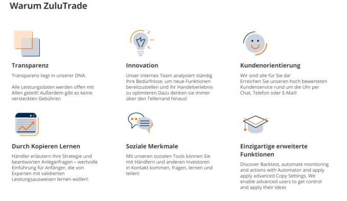 Mit ZuluTrade können Sie soziale Charts über den Markt kommentieren