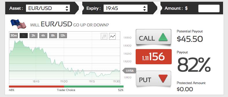 capitaloption_handel