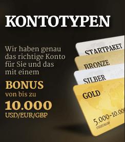 cedarfinance_kontotypen