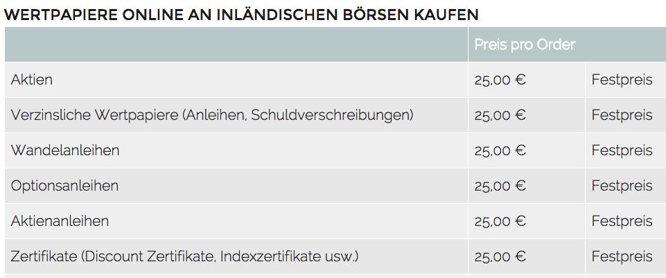 merkurbank_konditionen