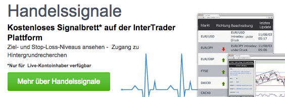 intertrader_signale