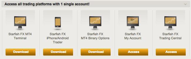 starfishfx_plattformen