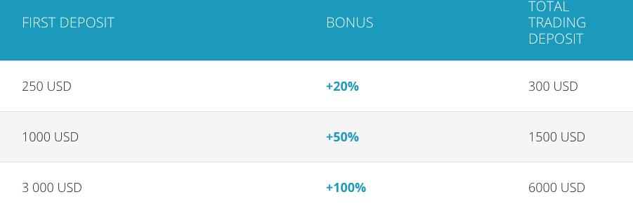 finpari_bonus