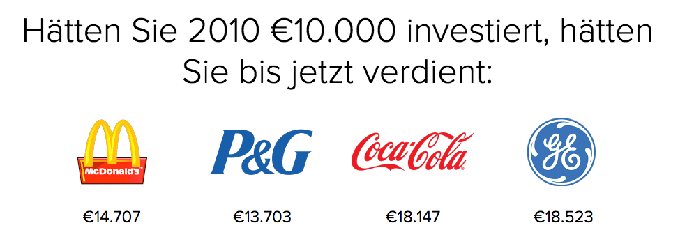 xcfd_handelsoptionen