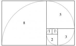 fibonacci strategie mit den fibonacci zahlen profitieren. Black Bedroom Furniture Sets. Home Design Ideas