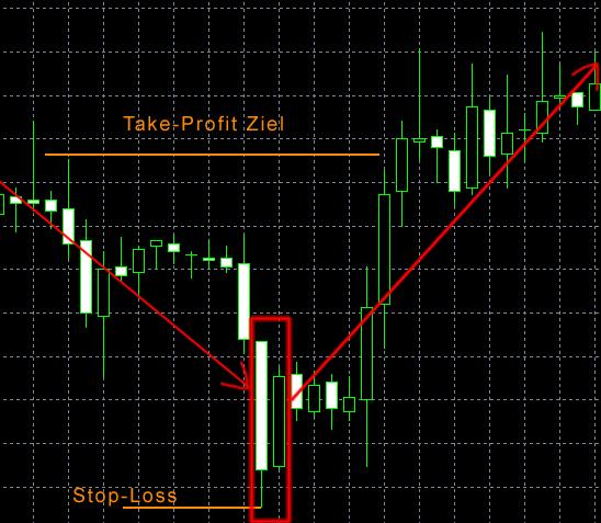 insidebar_chart
