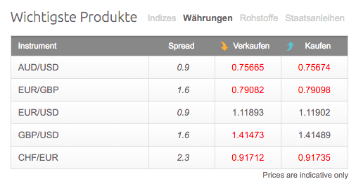 forexsteuer_spreads