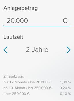 consorsbank_rendite