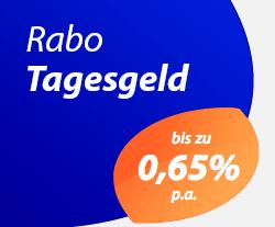 rabodirect_zins