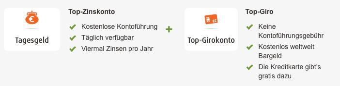norisbank_konto