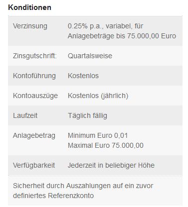 ge_capitaldirekt_vorteile