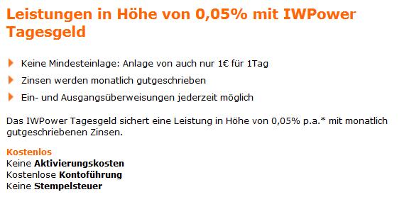 iwbank_vorteile