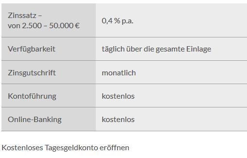 varengold_vorteile