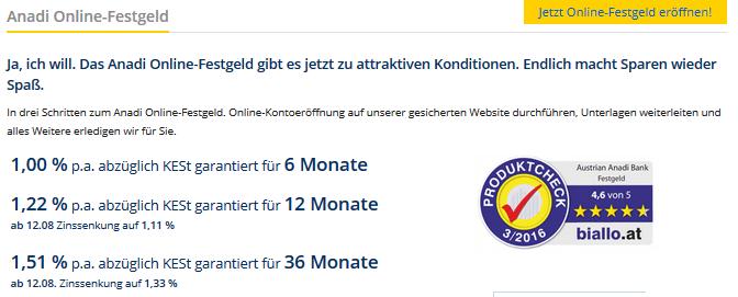 austrian_anadi_bank_zinsen