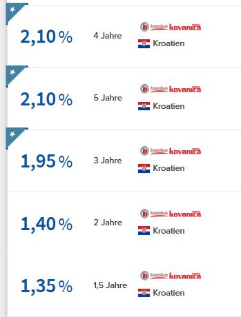 banka kovanica_zins