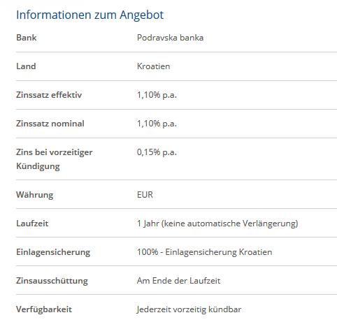 podravska_banka_konditionen