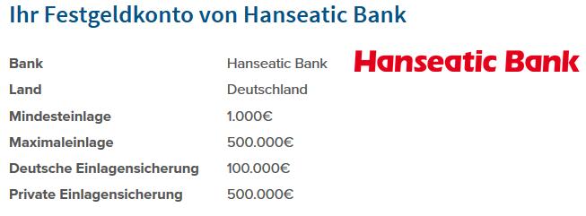 HanseaticBank_Konditionen