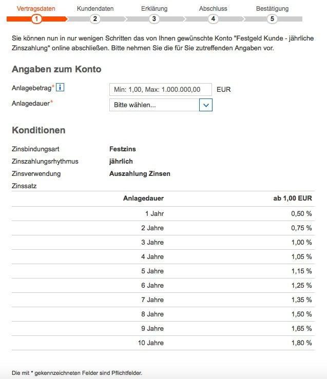 cronbank_registrierung