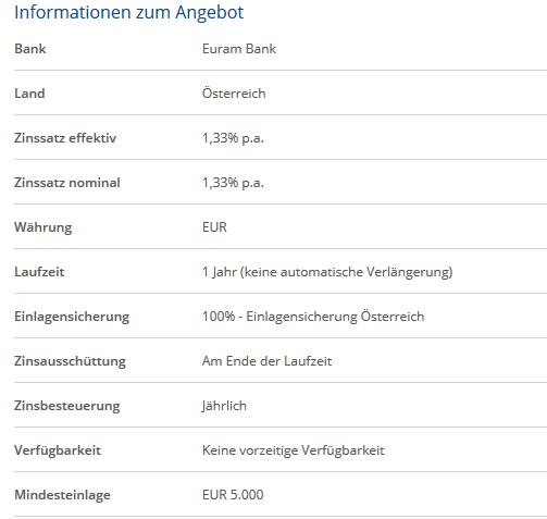 euram_bank_konditionen