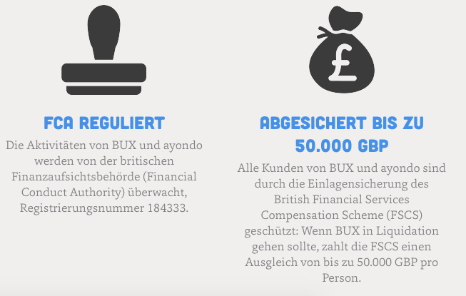 getbux_sicherheit