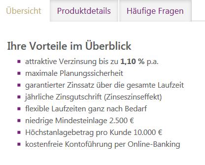 hkb_bank_konditionen