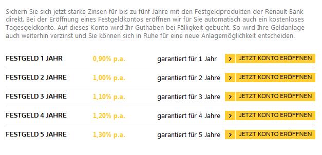renaultbank_direkt_zinsen