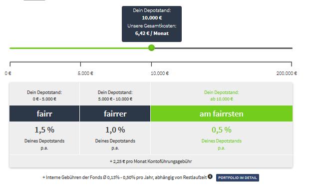 fairr_konditionen