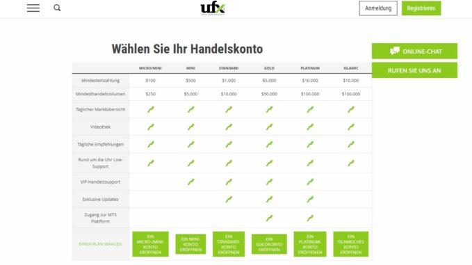 UFX.com Testbericht