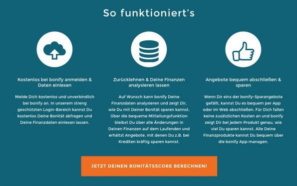 so funktionierts bonify