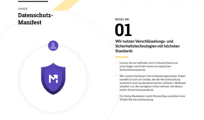 MoneyMap Testbericht