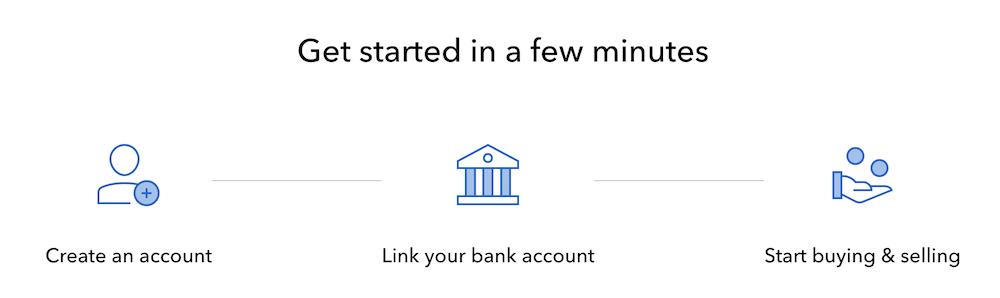 Coinbase Kryptowährungen handeln