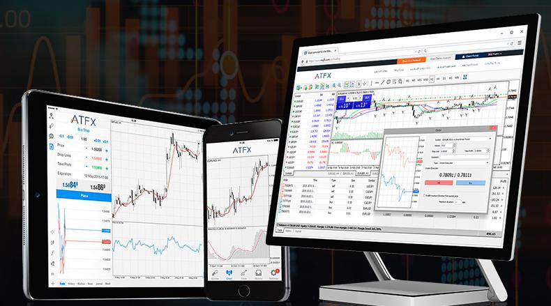 ATFX Erfahrungen Handelsplattform