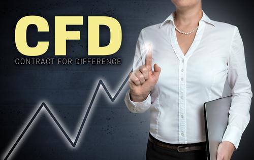 CFD Software Vergleich